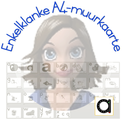 https://teachingresources.co.za/product/muurkaart-pakket-syfers-en-afrikaanse-enkelklanke/