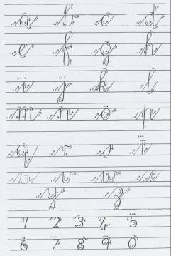 kleinletters