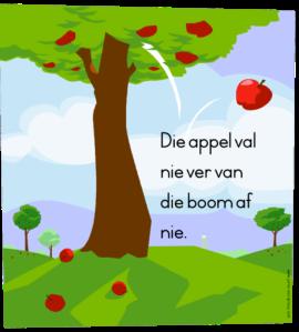 appelidioom